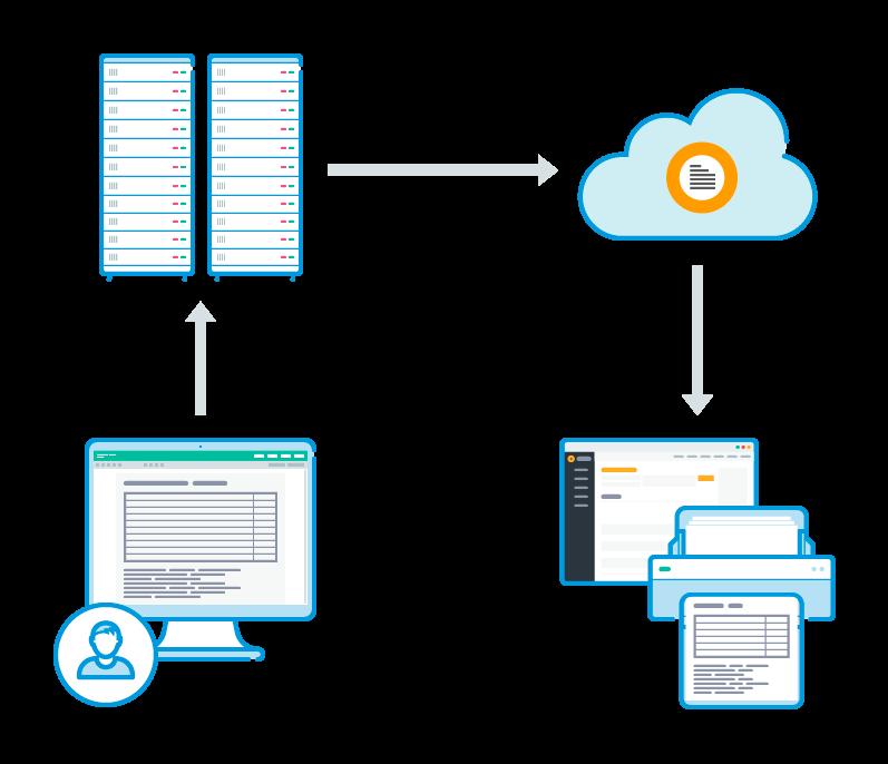 How Does PrintNode Work? | PrintNode